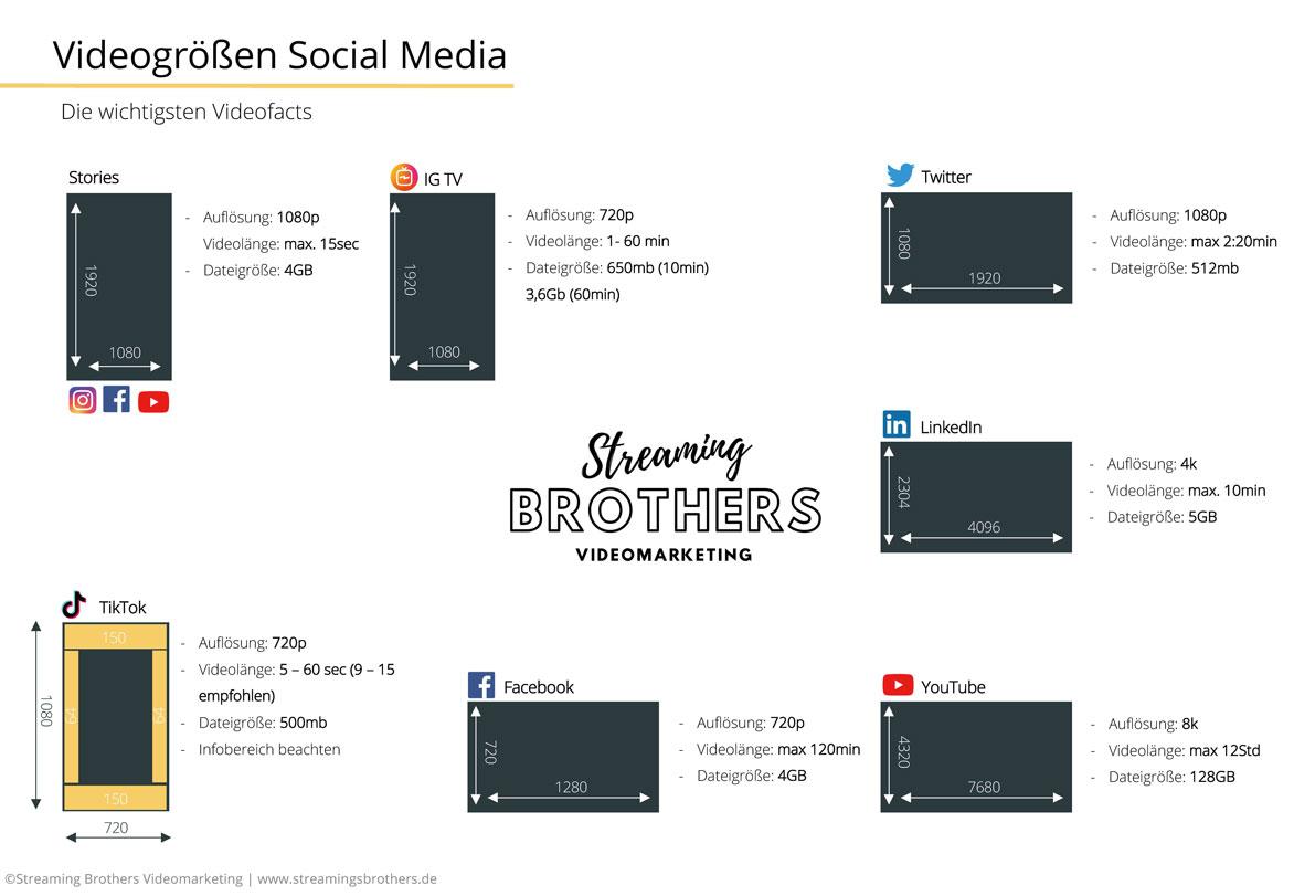 Videoformate-Social-Media-2021-Streaming-Brothers-Videomarketing-