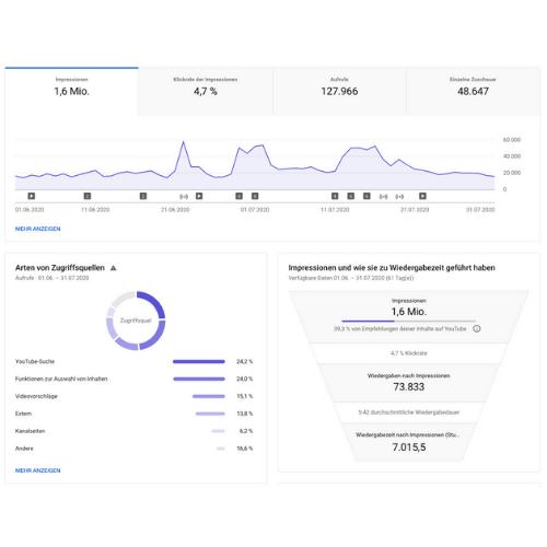 YouTube-Kanal-Analytics-2